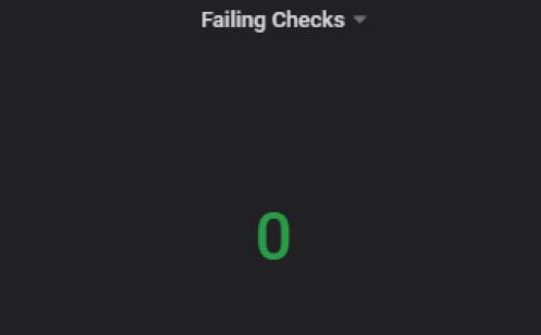 failing checks